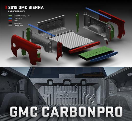 De nouveaux matériaux de carrosserie reconnus